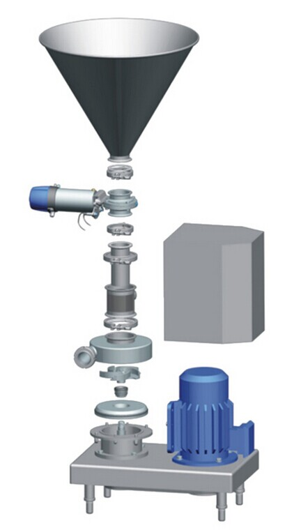 sanitary mixing pump and blenders of wellgreen