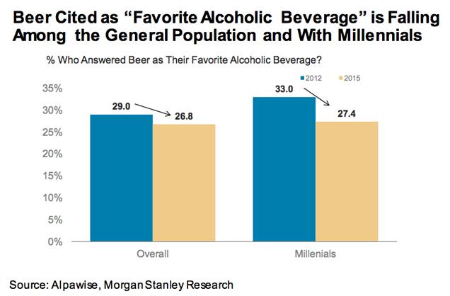 wine1-beer-survey-wellgreen