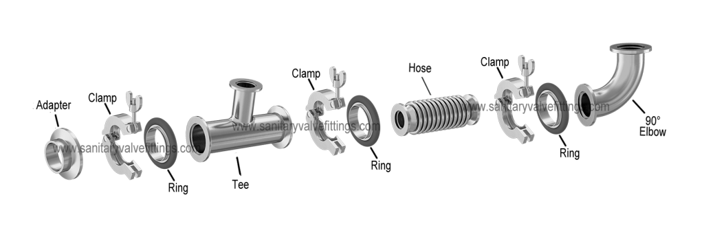 Vacuum Fittings Installation Sequence